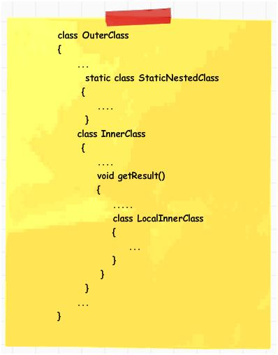 Defining Nested Class in Java