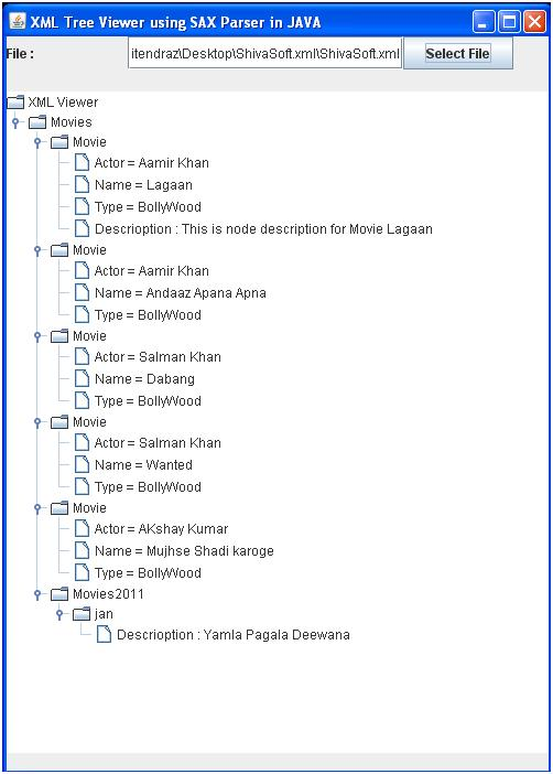 XML Tree Viewer using SAX Parser in JAVA