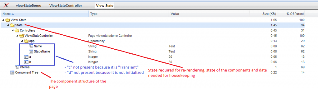 View State in Salesforce before Postback