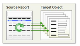 Salesforce Analytic Snapshot - Source Report and Target Object