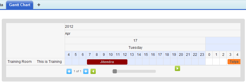 Gantt chart in salesforce using jquery and json jitendra zaas blog gantt chart in salesforce ccuart Images