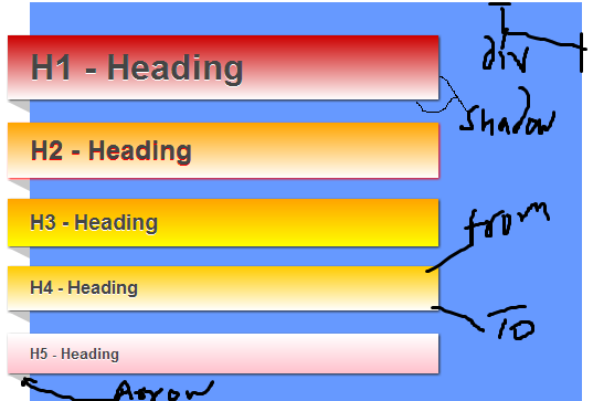 Create attractive headers in HTML using CSS