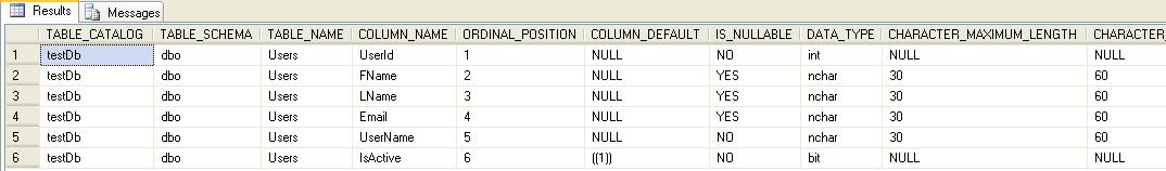 Get Table information (Column Name, Data Type) in SQL Server