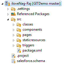 Committed folders in Salesforce Eclipse using Git